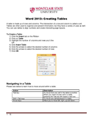 Word 2013: Creating Tables